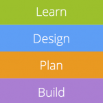 Learn Design Plan and Build